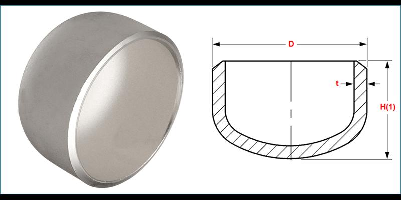 Pipe Caps Manufacturer - Uniflex India